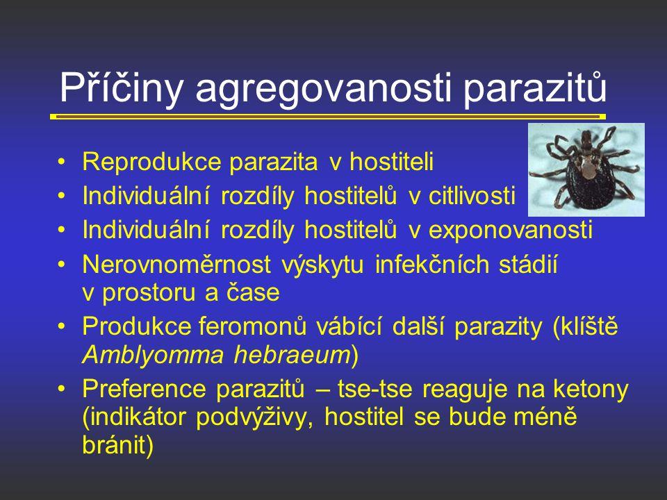 Příčiny agregovanosti parazitů Reprodukce parazita v hostiteli Individuální rozdíly hostitelů v citlivosti Individuální rozdíly hostitelů v exponovano