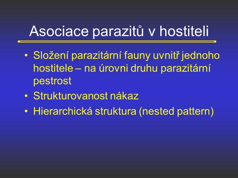 Asociace parazitů v hostiteli Složení parazitární fauny uvnitř jednoho hostitele – na úrovni druhu parazitární pestrost Strukturovanost nákaz Hierarch