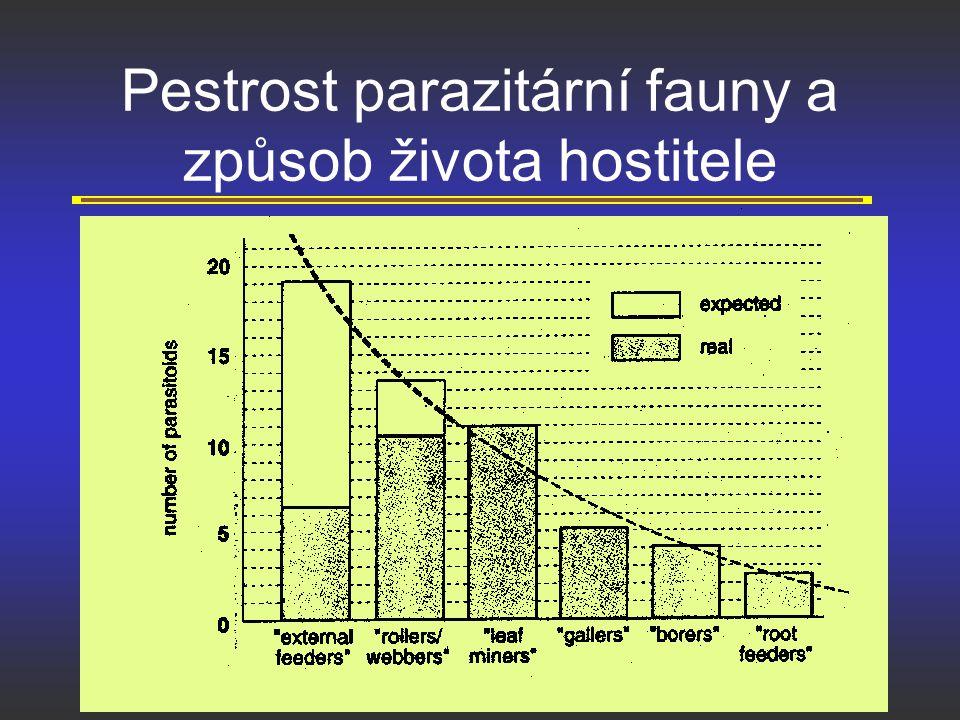 Pestrost parazitární fauny a způsob života hostitele