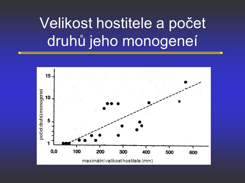 Velikost hostitele a počet druhů jeho monogeneí maximální velikost hostitele (mm) počet druhů monogeneí
