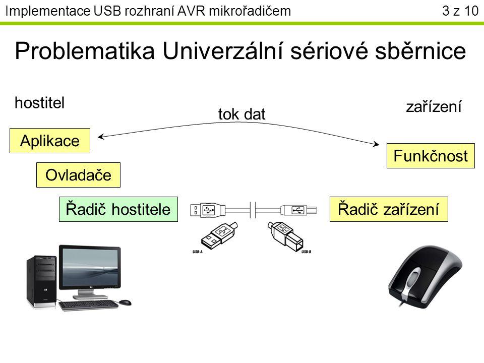 Implementace USB rozhraní AVR mikrořadičem3 z 10 Problematika Univerzální sériové sběrnice Řadič zařízení Funkčnost Ovladače Aplikace hostitel zařízení Řadič hostitele tok dat