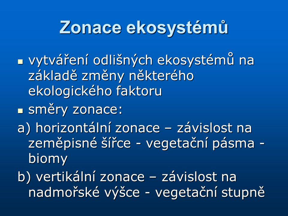 Zonace ekosystémů vytváření odlišných ekosystémů na základě změny některého ekologického faktoru vytváření odlišných ekosystémů na základě změny někte