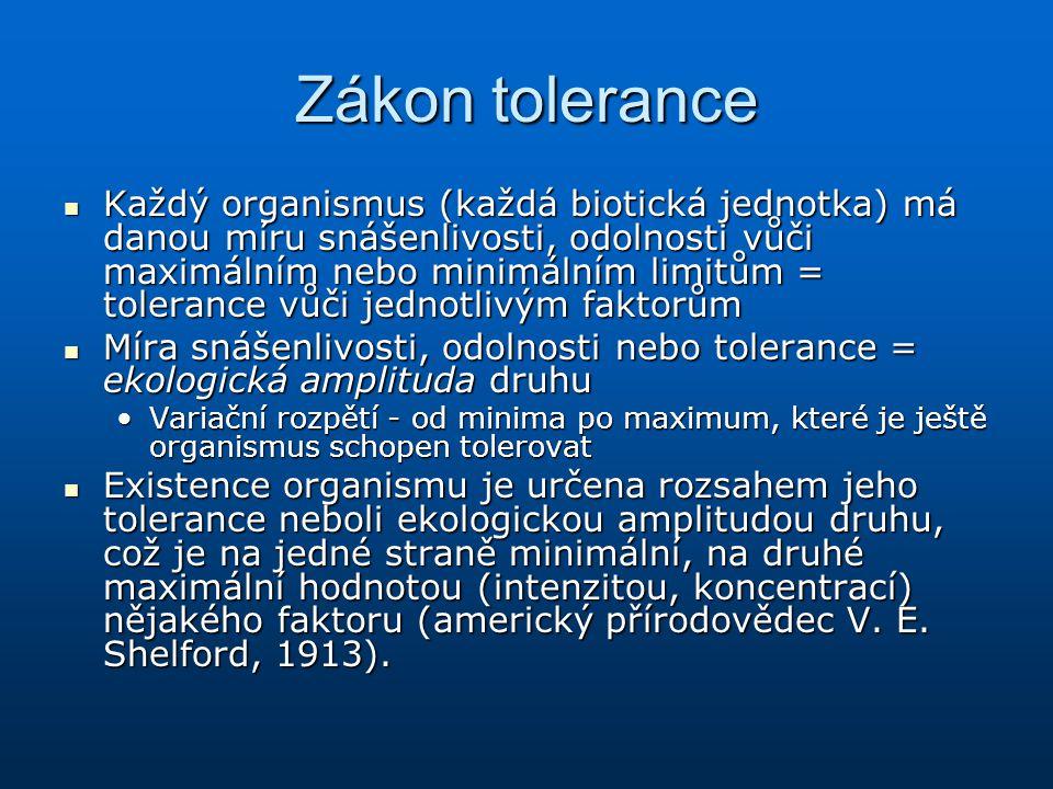 Zákon tolerance Každý organismus (každá biotická jednotka) má danou míru snášenlivosti, odolnosti vůči maximálním nebo minimálním limitům = tolerance