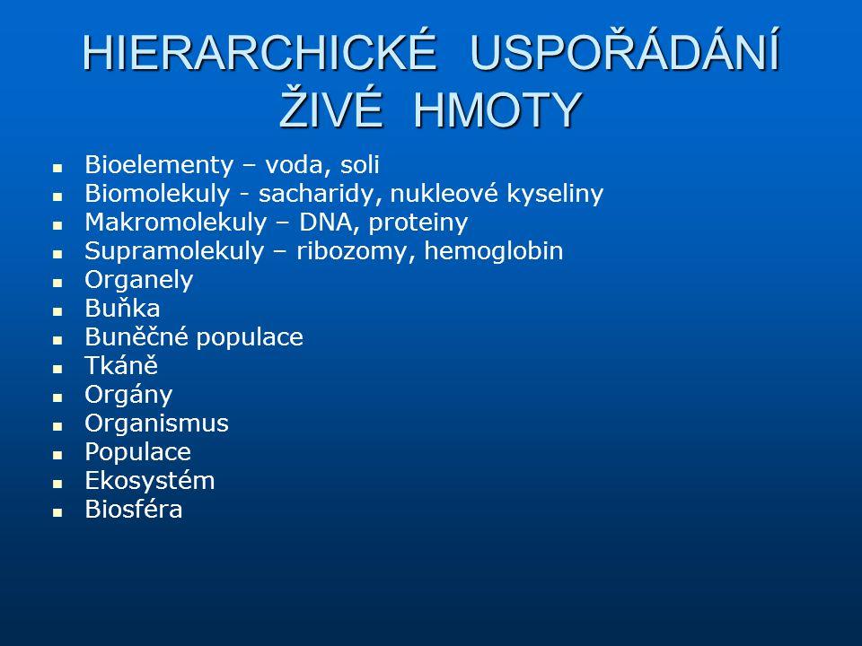 HIERARCHICKÉ USPOŘÁDÁNÍ ŽIVÉ HMOTY Bioelementy – voda, soli Biomolekuly - sacharidy, nukleové kyseliny Makromolekuly – DNA, proteiny Supramolekuly – r