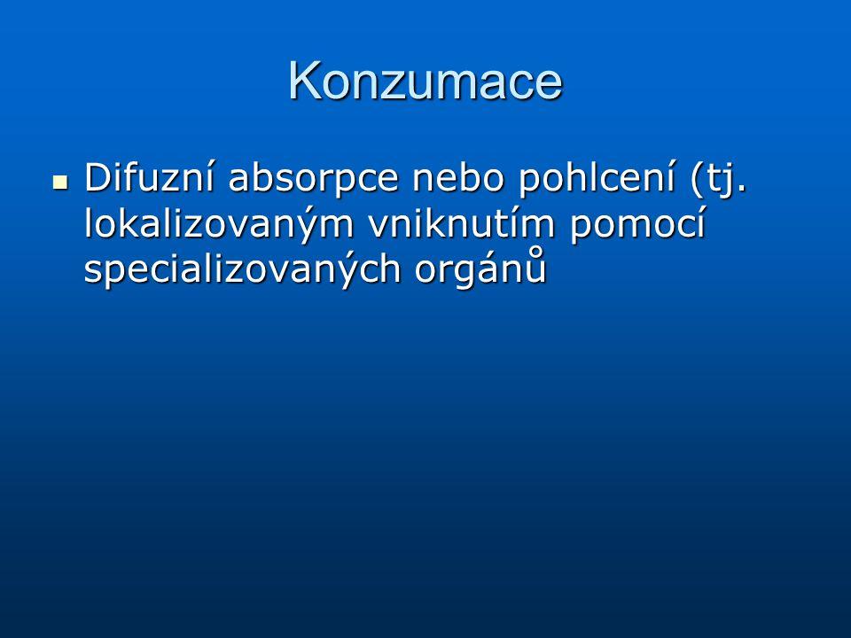 Konzumace Difuzní absorpce nebo pohlcení (tj. lokalizovaným vniknutím pomocí specializovaných orgánů Difuzní absorpce nebo pohlcení (tj. lokalizovaným