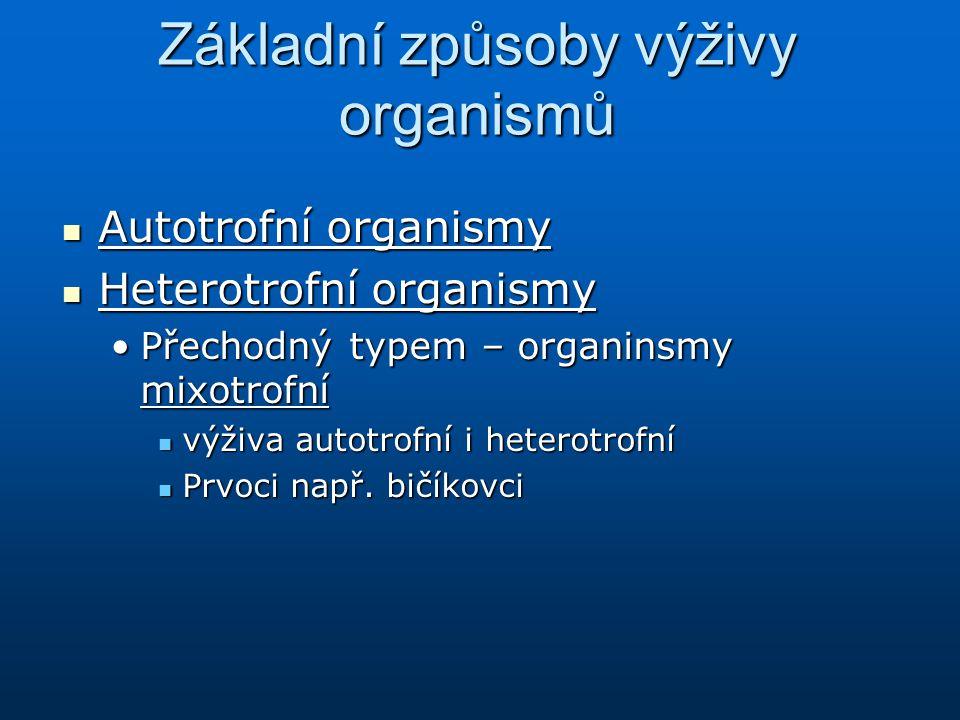 Základní způsoby výživy organismů Autotrofní organismy Autotrofní organismy Heterotrofní organismy Heterotrofní organismy Přechodný typem – organinsmy