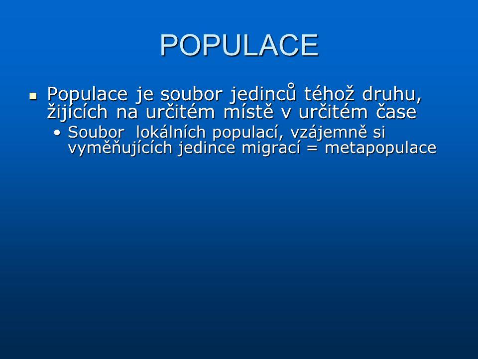 POPULACE Populace je soubor jedinců téhož druhu, žijících na určitém místě v určitém čase Populace je soubor jedinců téhož druhu, žijících na určitém