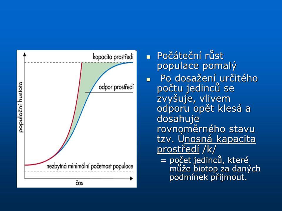 Počáteční růst populace pomalý Počáteční růst populace pomalý Po dosažení určitého počtu jedinců se zvyšuje, vlivem odporu opět klesá a dosahuje rovno