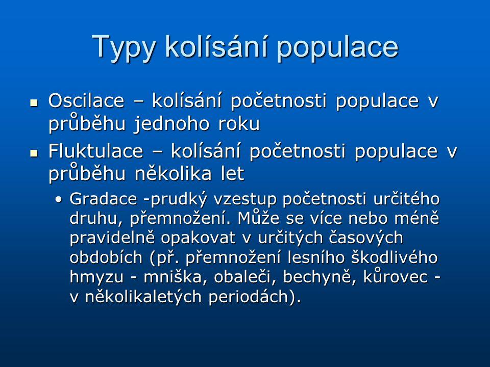 Typy kolísání populace Oscilace – kolísání početnosti populace v průběhu jednoho roku Oscilace – kolísání početnosti populace v průběhu jednoho roku F