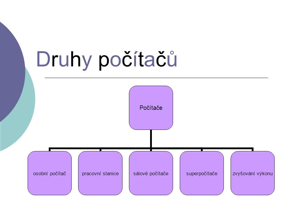 Osobní počítač  Základní konstrukce je jednoduchá – základní deska s těmi nejzákladnějšími komponenty.