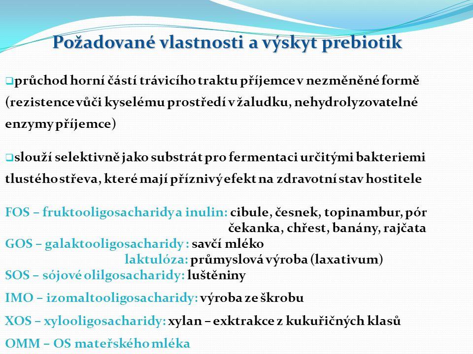 Požadované vlastnosti a výskyt prebiotik  průchod horní částí trávicího traktu příjemce v nezměněné formě (rezistence vůči kyselému prostředí v žalud