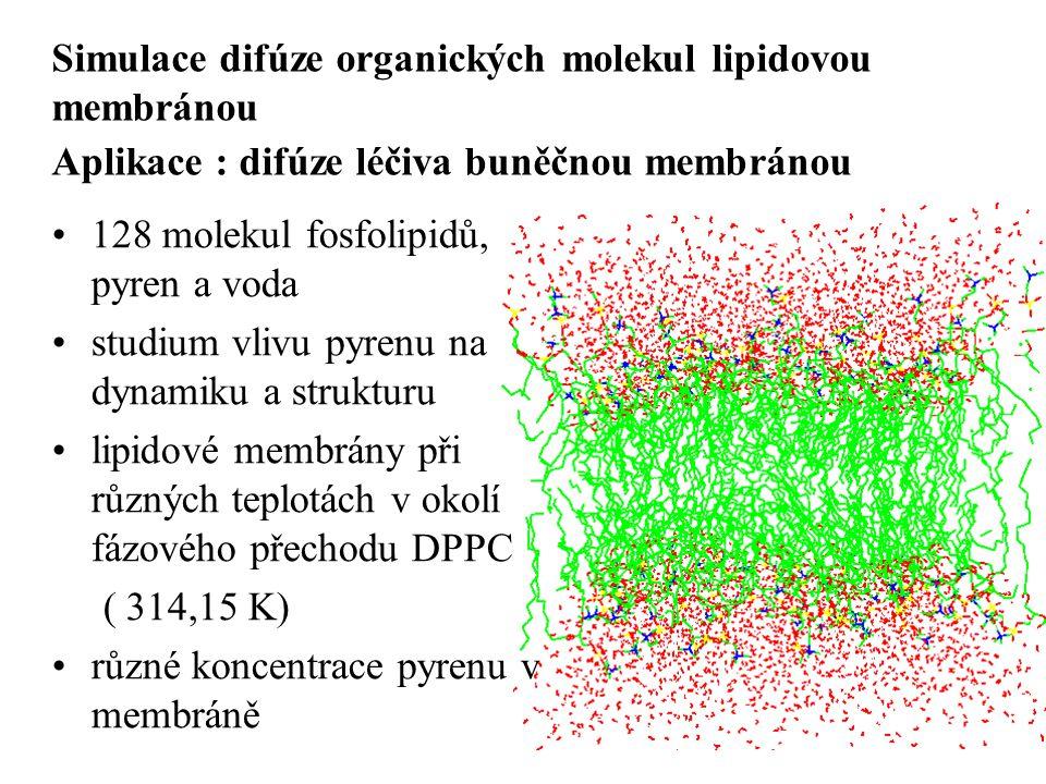 Simulace difúze organických molekul lipidovou membránou Aplikace : difúze léčiva buněčnou membránou 128 molekul fosfolipidů, pyren a voda studium vlivu pyrenu na dynamiku a strukturu lipidové membrány při různých teplotách v okolí fázového přechodu DPPC ( 314,15 K) různé koncentrace pyrenu v membráně