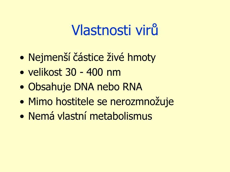 Vlastnosti virů Nejmenší částice živé hmoty velikost 30 - 400 nm Obsahuje DNA nebo RNA Mimo hostitele se nerozmnožuje Nemá vlastní metabolismus