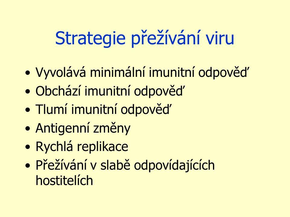 Strategie přežívání viru Vyvolává minimální imunitní odpověď Obchází imunitní odpověď Tlumí imunitní odpověď Antigenní změny Rychlá replikace Přežíván