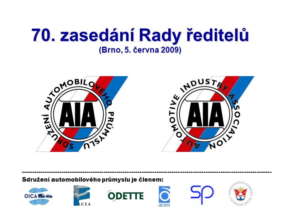 70.zasedání Rady ředitelů (Brno, 5.
