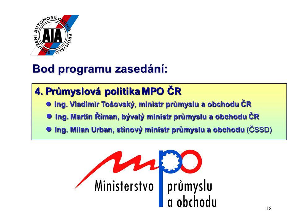 18 Bod programu zasedání: 4. Průmyslová politika MPO ČR ● Ing.