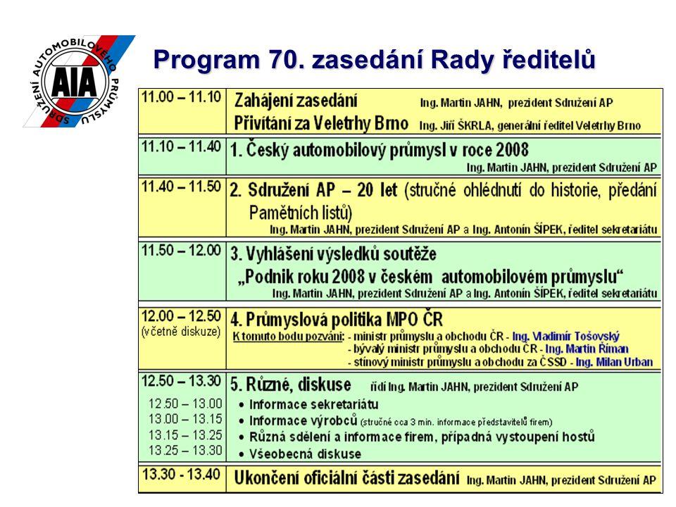 2 Program 70. zasedání Rady ředitelů