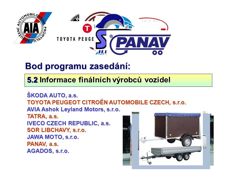 28 Bod programu zasedání: 5.2 Informace finálních výrobců vozidel ŠKODA AUTO, a.s.