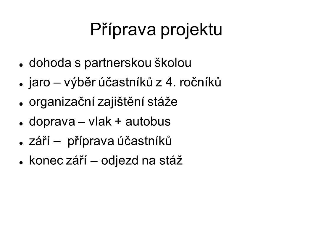 Příprava projektu dohoda s partnerskou školou jaro – výběr účastníků z 4.