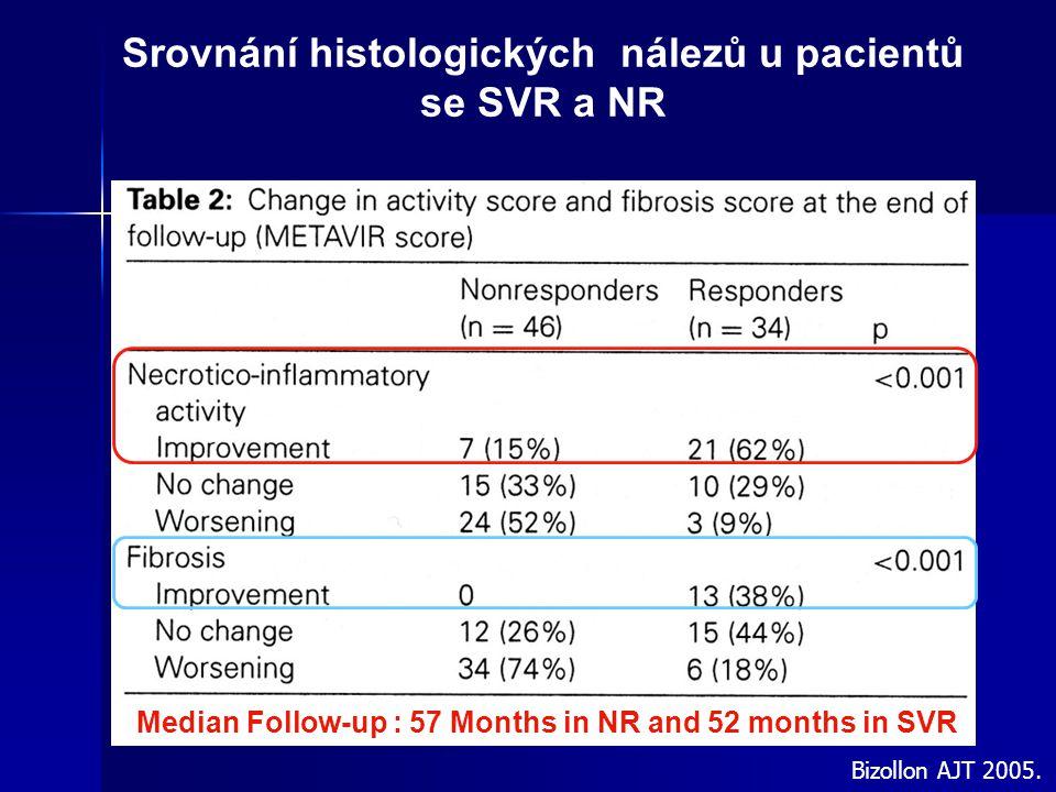 Bizollon AJT 2005. Srovnání histologických nálezů u pacientů se SVR a NR Median Follow-up : 57 Months in NR and 52 months in SVR