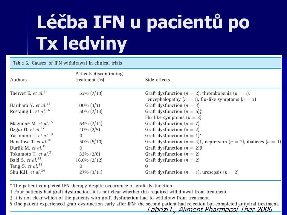 Léčba IFN u pacientů po Tx ledviny Fabrizi F., Aliment Pharmacol Ther 2006