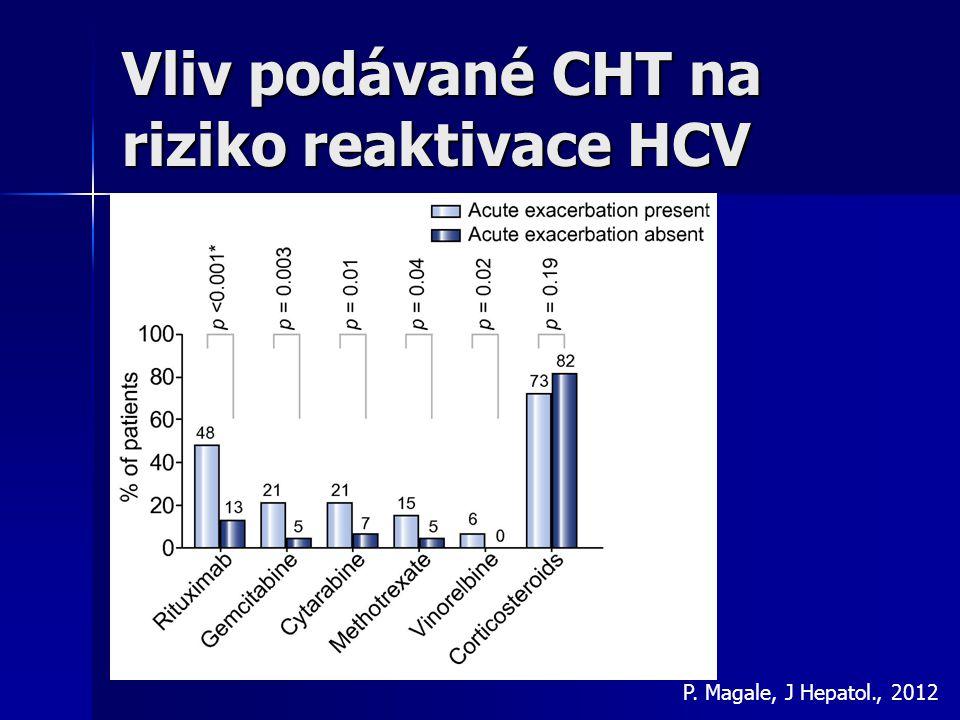 Vliv podávané CHT na riziko reaktivace HCV P. Magale, J Hepatol., 2012