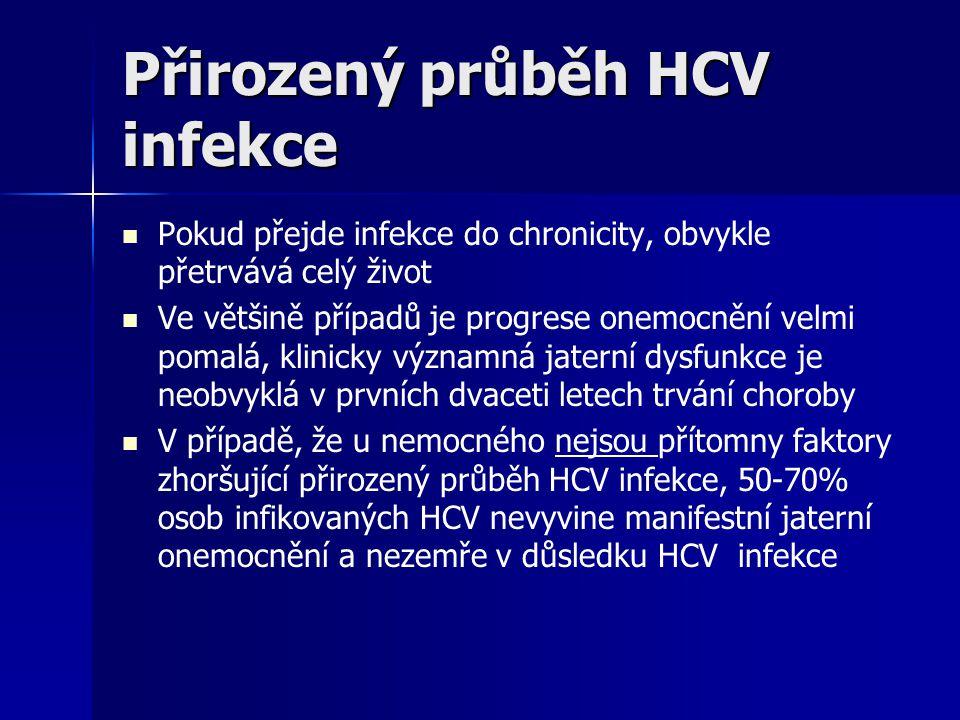 Přirozený průběh HCV infekce Pokud přejde infekce do chronicity, obvykle přetrvává celý život Ve většině případů je progrese onemocnění velmi pomalá,