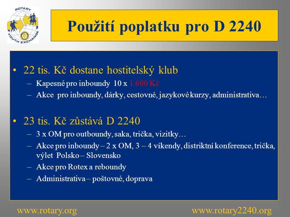 Použití poplatku pro D 2240 22 tis.