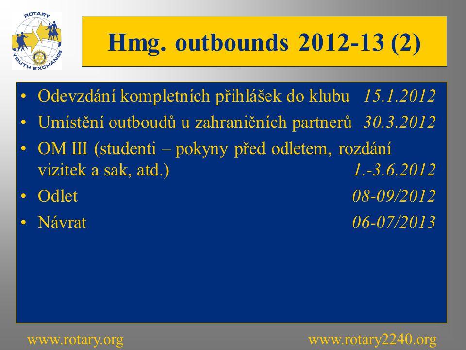 Hmg. outbounds 2012-13 (2) Odevzdání kompletních přihlášek do klubu15.1.2012 Umístění outboudů u zahraničních partnerů30.3.2012 OM III (studenti – pok