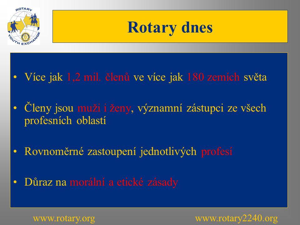 Rotary dnes Více jak 1,2 mil.
