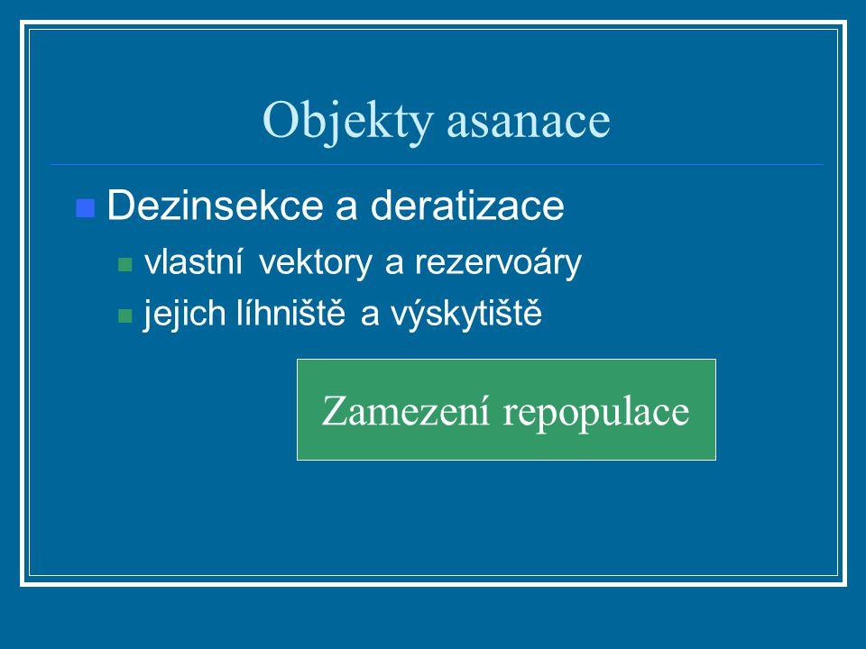 Objekty asanace Dezinsekce a deratizace vlastní vektory a rezervoáry jejich líhniště a výskytiště Zamezení repopulace