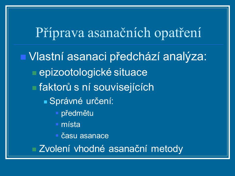 Příprava asanačních opatření Vlastní asanaci předchází a nalýza: epizootologické situace faktorů s ní souvisejících Správné určení:  předmětu  místa