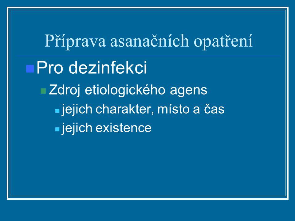 Příprava asanačních opatření Pro dezinfekci Zdroj etiologického agens jejich charakter, místo a čas jejich existence