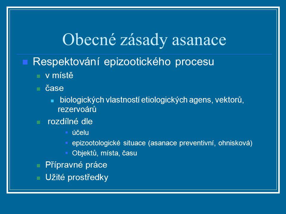 Obecné zásady asanace Respektování epizootického procesu v místě čase biologických vlastností etiologických agens, vektorů, rezervoárů rozdílné dle 