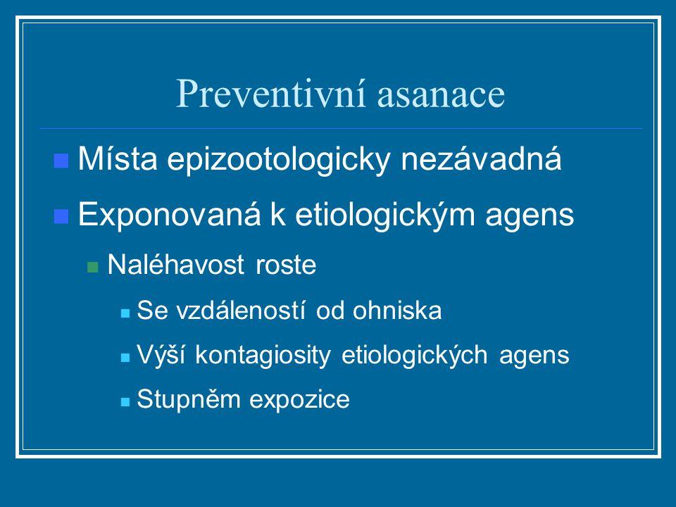 Preventivní asanace Místa epizootologicky nezávadná Exponovaná k etiologickým agens Naléhavost roste Se vzdáleností od ohniska Výší kontagiosity etiol