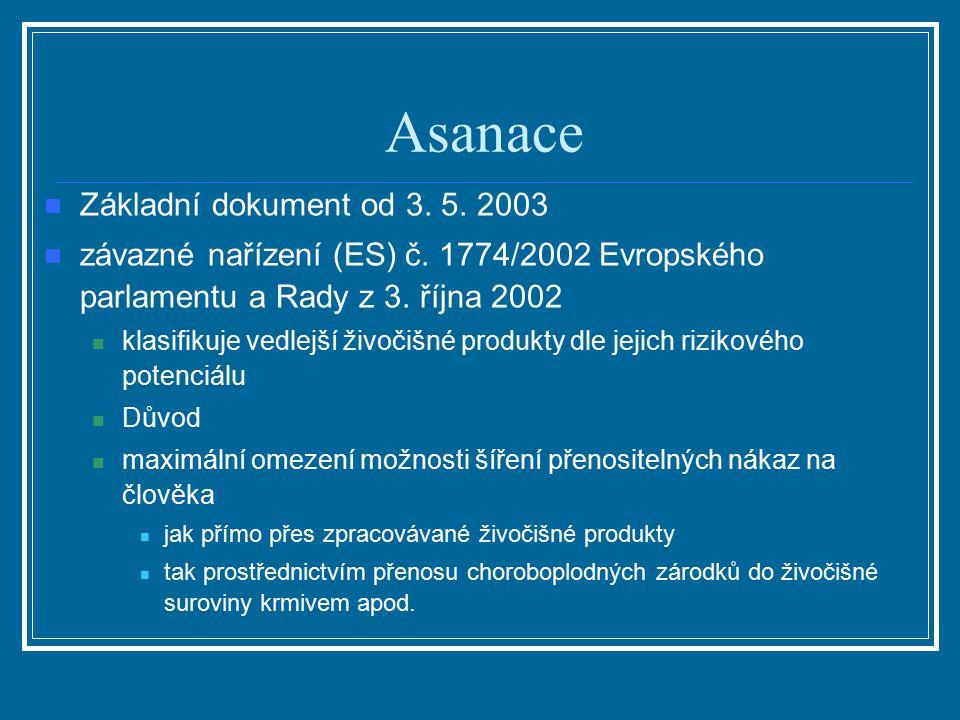 Asanace Základní dokument od 3. 5. 2003 závazné nařízení (ES) č. 1774/2002 Evropského parlamentu a Rady z 3. října 2002 klasifikuje vedlejší živočišné