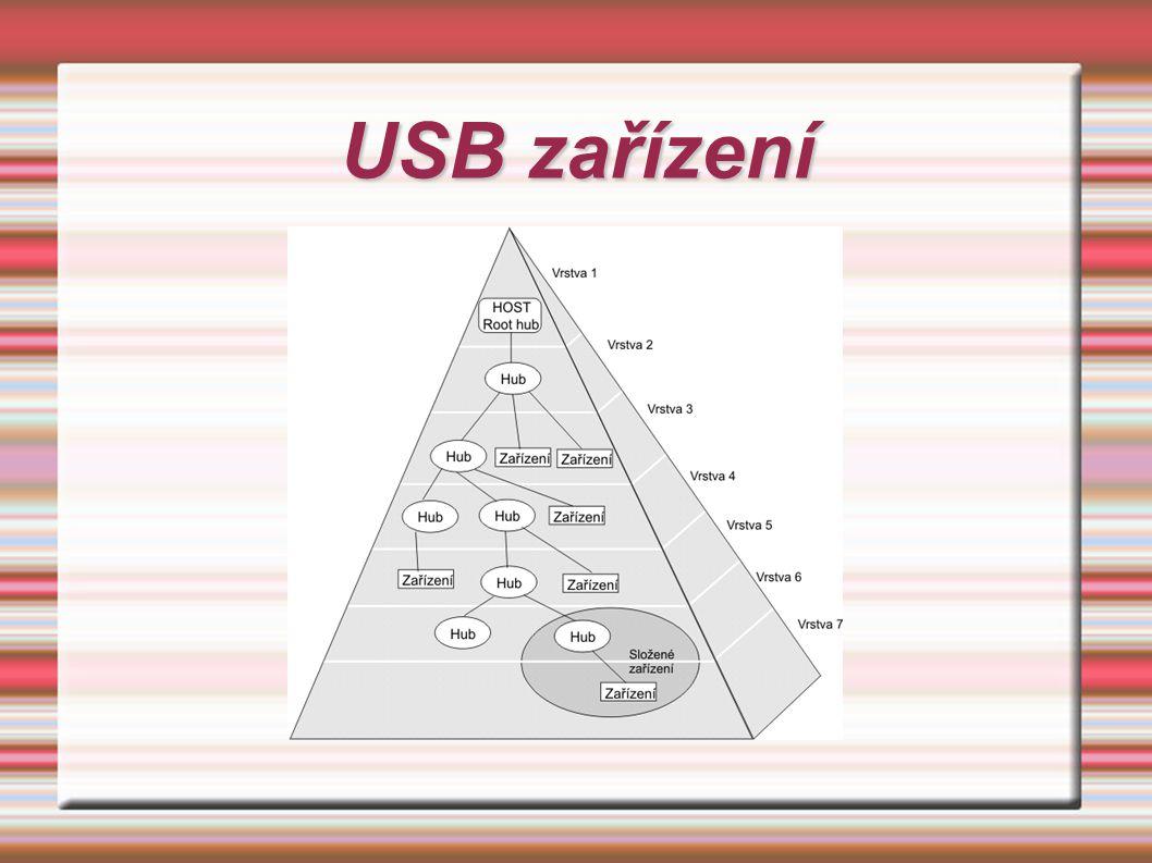 Sběrnice USB  signálová integrita – diferenciální vysílače, přijímače, stínění  CRC pro řídící a datová pole  detekce připojení/odpojení zařízení na systémové úrovni  samoopravné prvky v protokolu  řízení toku datových proudů – izochronnost, hw řízené buffery  roury zajišťují nezávislost zařízení a jejich datových přenosů