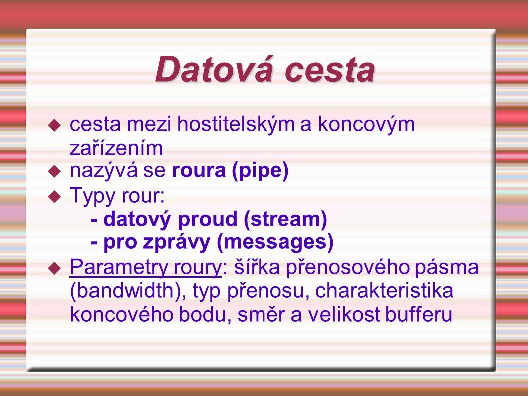 Datová cesta  cesta mezi hostitelským a koncovým zařízením  nazývá se roura (pipe)  Typy rour: - datový proud (stream) - pro zprávy (messages) 