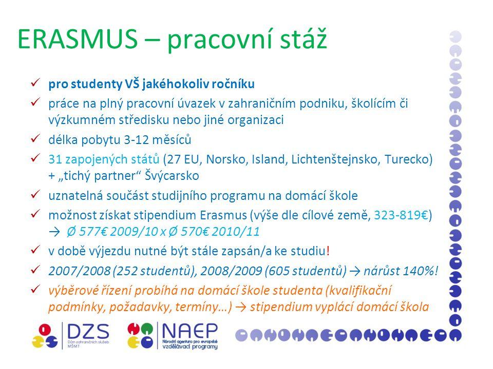 """ERASMUS – pracovní stáž pro studenty VŠ jakéhokoliv ročníku práce na plný pracovní úvazek v zahraničním podniku, školícím či výzkumném středisku nebo jiné organizaci délka pobytu 3-12 měsíců 31 zapojených států (27 EU, Norsko, Island, Lichtenštejnsko, Turecko) + """"tichý partner Švýcarsko uznatelná součást studijního programu na domácí škole možnost získat stipendium Erasmus (výše dle cílové země, 323-819€) → Ø 577€ 2009/10 x Ø 570€ 2010/11 v době výjezdu nutné být stále zapsán/a ke studiu."""