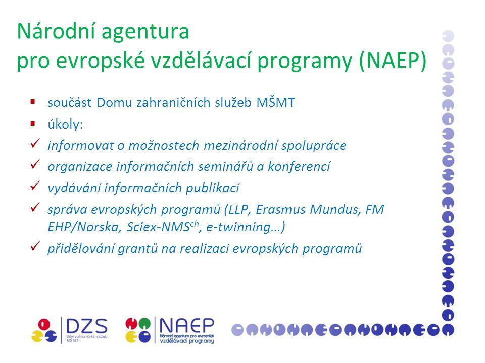 Národní agentura pro evropské vzdělávací programy (NAEP)  součást Domu zahraničních služeb MŠMT  úkoly: informovat o možnostech mezinárodní spolupráce organizace informačních seminářů a konferencí vydávání informačních publikací správa evropských programů (LLP, Erasmus Mundus, FM EHP/Norska, Sciex-NMS ch, e-twinning…) přidělování grantů na realizaci evropských programů