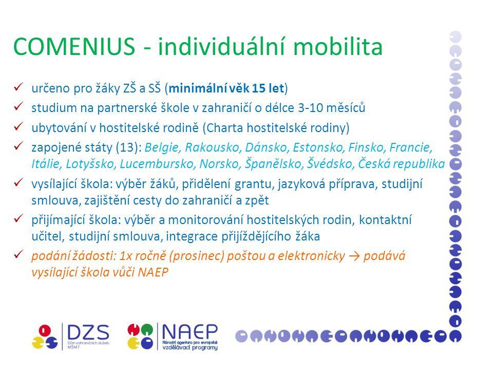 ERASMUS – studijní pobyt studenti VŠ 2.