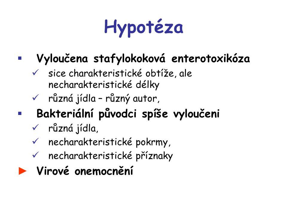 Hypotéza  Vyloučena stafylokoková enterotoxikóza sice charakteristické obtíže, ale necharakteristické délky různá jídla – různý autor,  Bakteriální
