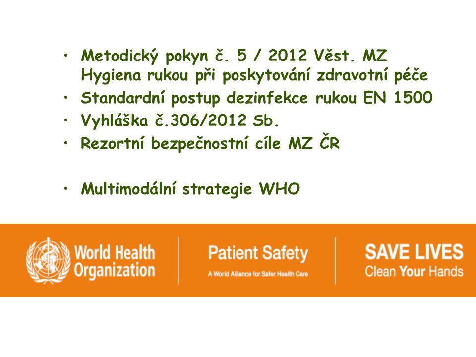 Metodický pokyn č. 5 / 2012 Věst. MZ Hygiena rukou při poskytování zdravotní péče Standardní postup dezinfekce rukou EN 1500 Vyhláška č.306/2012 Sb. R