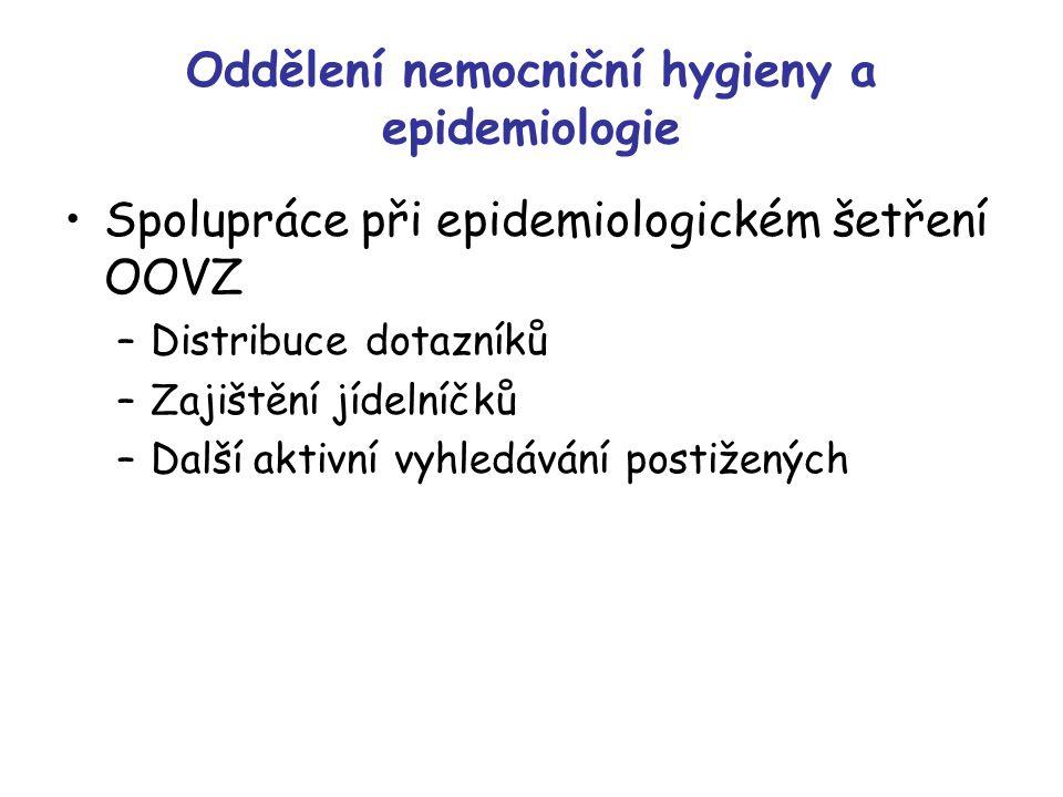 Oddělení nemocniční hygieny a epidemiologie Spolupráce při epidemiologickém šetření OOVZ –Distribuce dotazníků –Zajištění jídelníčků –Další aktivní vyhledávání postižených