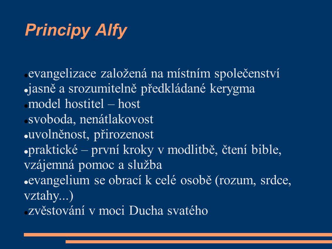 Principy Alfy evangelizace založená na místním společenství jasně a srozumitelně předkládané kerygma model hostitel – host svoboda, nenátlakovost uvol