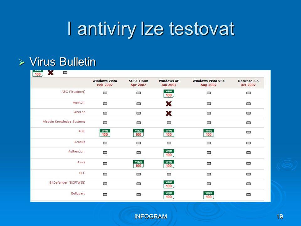 INFOGRAM19 I antiviry lze testovat  Virus Bulletin