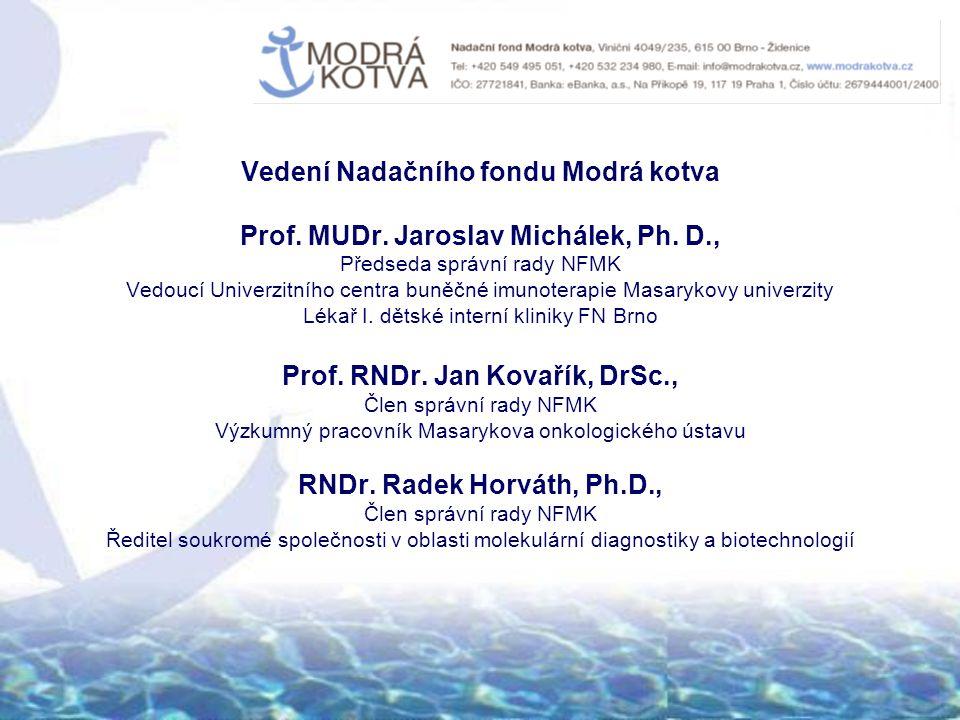 Vedení Nadačního fondu Modrá kotva Prof. MUDr. Jaroslav Michálek, Ph. D., Předseda správní rady NFMK Vedoucí Univerzitního centra buněčné imunoterapie