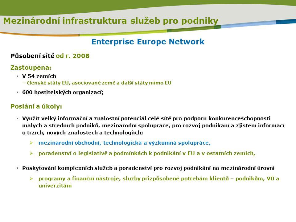 Mezinárodní infrastruktura služeb pro podniky Enterprise Europe Network Působení sítě od r.