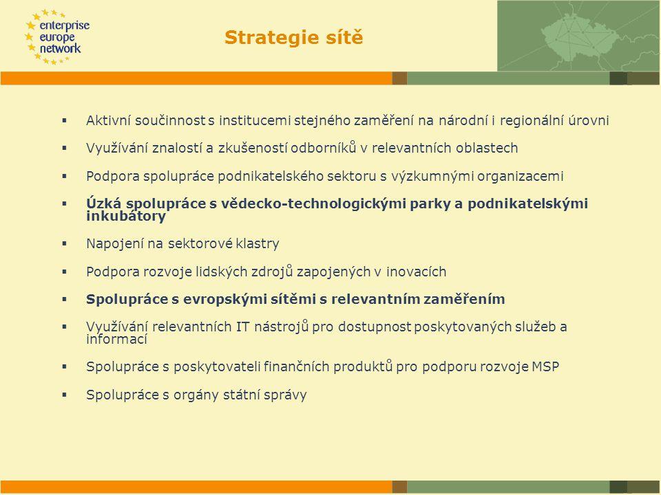 Strategie sítě  Aktivní součinnost s institucemi stejného zaměření na národní i regionální úrovni  Využívání znalostí a zkušeností odborníků v relevantních oblastech  Podpora spolupráce podnikatelského sektoru s výzkumnými organizacemi  Úzká spolupráce s vědecko-technologickými parky a podnikatelskými inkubátory  Napojení na sektorové klastry  Podpora rozvoje lidských zdrojů zapojených v inovacích  Spolupráce s evropskými sítěmi s relevantním zaměřením  Využívání relevantních IT nástrojů pro dostupnost poskytovaných služeb a informací  Spolupráce s poskytovateli finančních produktů pro podporu rozvoje MSP  Spolupráce s orgány státní správy