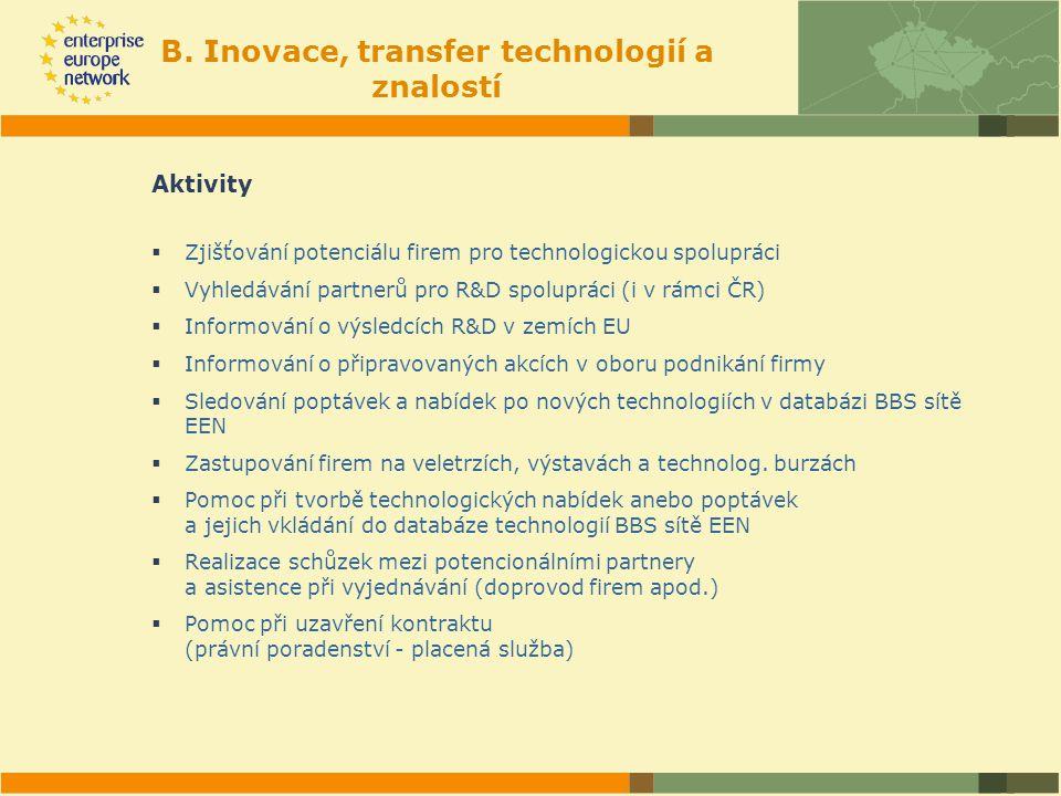 B. Inovace, transfer technologií a znalostí Aktivity  Zjišťování potenciálu firem pro technologickou spolupráci  Vyhledávání partnerů pro R&D spolup